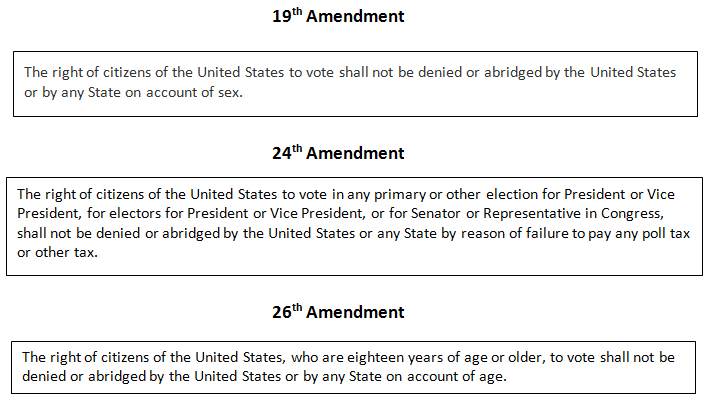 impact of the 15th amendment